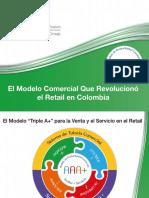 Presentación Comercial Modelo AAA+