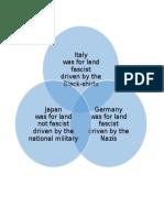 venn diagram reading plan