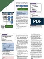 FPGA Design Course