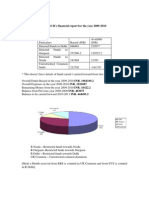 AID NCR Financial Report 2009-2010