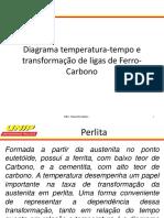 Aula 7 - Curvas TTT Em Ligas de Ferro-carbono
