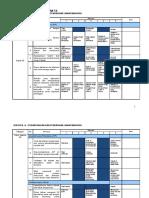 criteria audit 5s.pdf