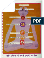 SATYAA PARAMAA TATVA JYOTEE BHAKTE YOGA -  Part 16 of  1-16 Series