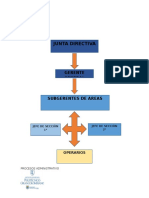 Estructura Organizacional de Procesos Administrativos