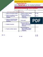 Materialidad Métodos PBV Vers1