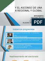 Brasil y El Ascenso de Una Potencia Regional