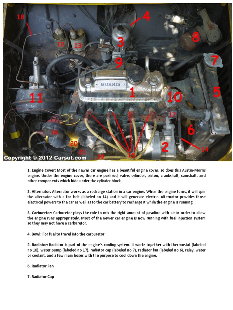 Comfortable Car Engine Labeled Contemporary - Simple Wiring Diagram ...