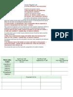 osmosis virtual lab chart