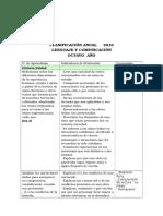 Planificación Anual Lenguaje 8