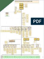 organigrama_unmsm_2011.pdf