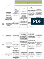 reading planner - edfx316
