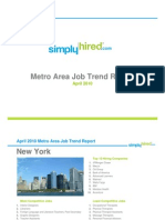 April 2010 Metro Area Job Trend Report