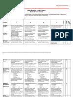 HealthOne Presentation Rubric