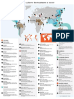 Zonas de Desastres en El Mundo