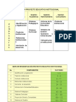 3. Estructura Pei