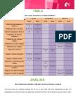 M0S1 Agendaparamisestudios