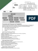Funciones del Personal de Pastelería.docx