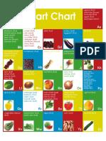 eatingplantslesson plant parts chart