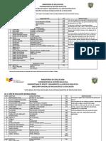 Listado Utiles Escolares1 2