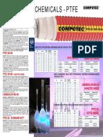 Manguera Composite Qumicos Agresivos PTFE 300 HD