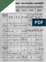 Formulas de los Gases Ideales.pdf