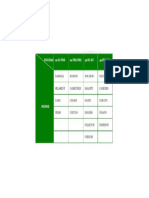 cuadro modos validos.pdf