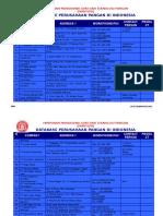 referensi_tempat_PKL.doc