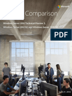 Windows Server 2016 Technical Preview 5 Feature Comparison