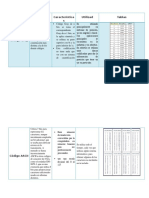 cuadrocomparativo codigos.docx