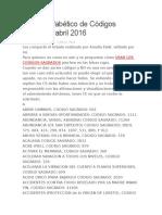 Listado Alfabético de Códigos Sagrados Abril 2016