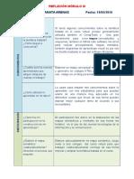 Reflexión Modulo III - AUTOEVALUACIÓN