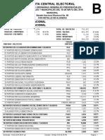 Boletín Municipal 9