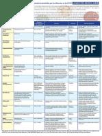FDA_-Infecciones-alimentarias.pdf