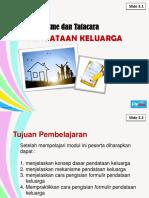 3-Slide Mekanisme Dan Tatacara Pendataan (Kab-kota) Fix