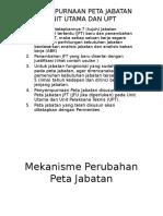 Mekanisme Perubahan Peta Jabatan-unit Utama