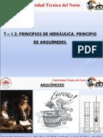 Principios de Hidraulica Principio Arquimedes