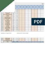 Matriz de Monitoreo Sivan 2016