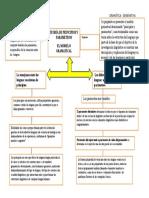 Diagrama de Gramática Generativa