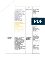 Tabel IPPF - Glossary
