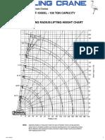crane ATF-1000XL.pdf
