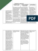 pedagogiekpasdeidealeschoolpersoonlijkontwikkelingsplan
