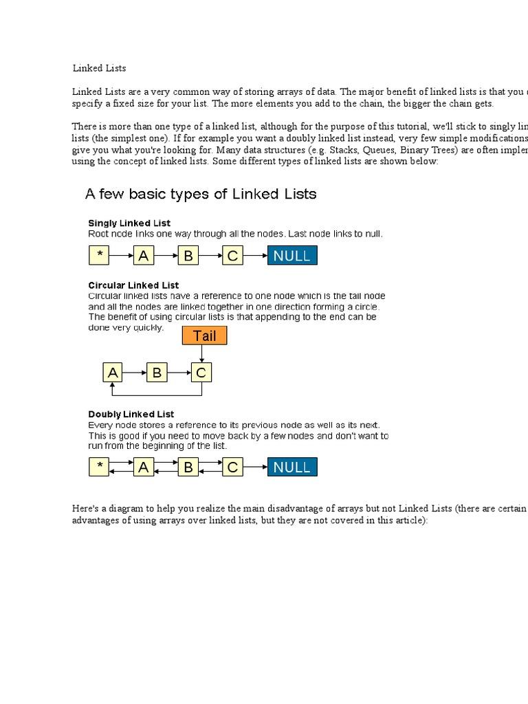 Doubly linked list java tutorial image collections any tutorial linked lists java tutorial images any tutorial examples linked lists in java array data structure data baditri Images