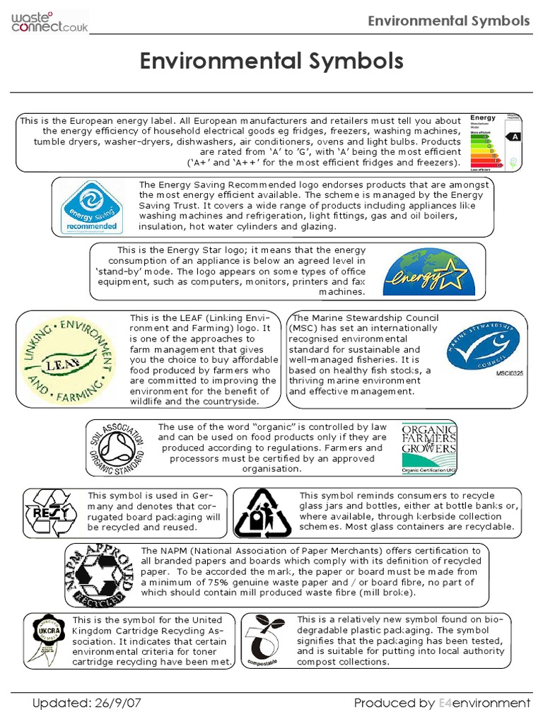 Guidance on environmental symbols volatile organic compound guidance on environmental symbols volatile organic compound recycling biocorpaavc Image collections