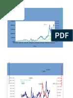data my