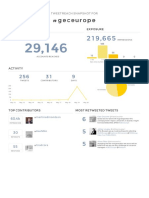 Twitter report of the GEC Europe Conference 2016