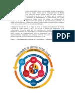 El Modelo Estándar de Control Interno MECI