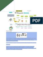 Melodia y Armonia Explicación.doc (1)