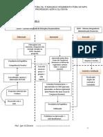 exercícios orçamento, finanças e contabilidade pública.pdf