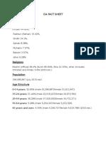 CIA Fact Sheet