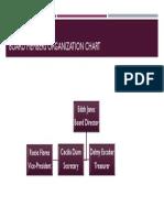 board members organization chart